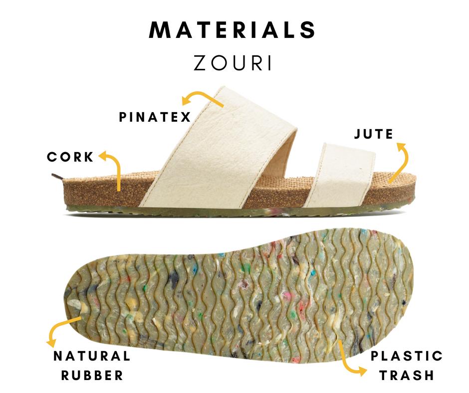 Die verwendeten Materialien. (Foto: Zouri)